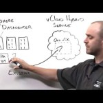 High Availability By Design with vCloud Hybrid Service